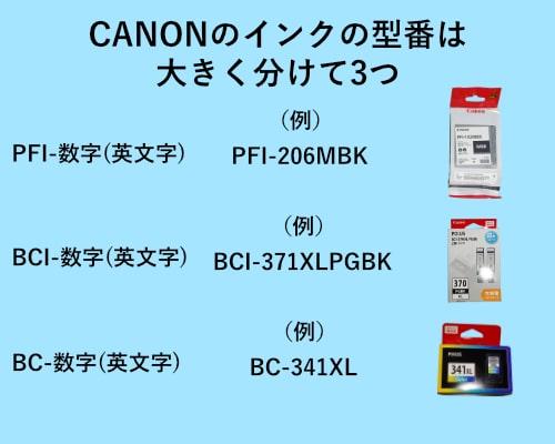 CANONのインクの型番は大きく分けて3つ