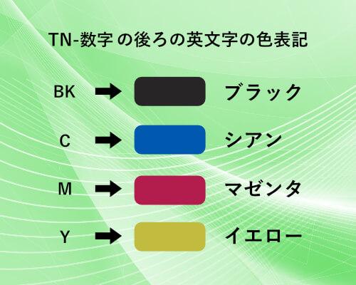トナーの型番の種類と色
