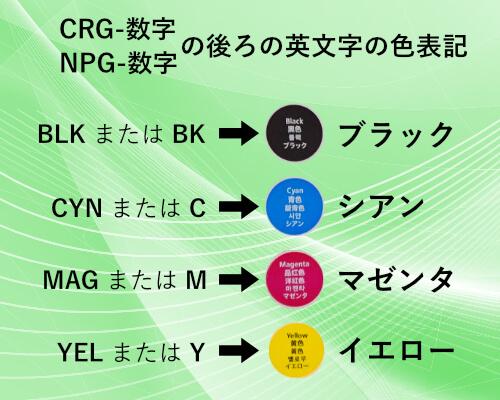 CRG-数字、NPG-数字の後ろの英文字色表記