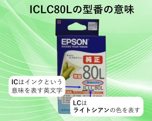ICLC80Lの型番の意味