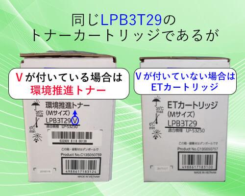 同じLPB3T29のトナーカートリッジでも2つは違う