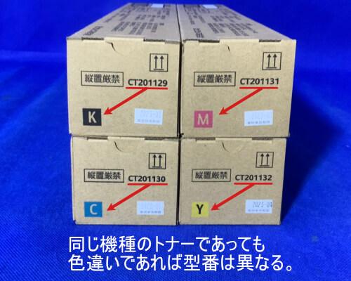 CT201129、CT201130、CT201131、CT201132の型番の表記例