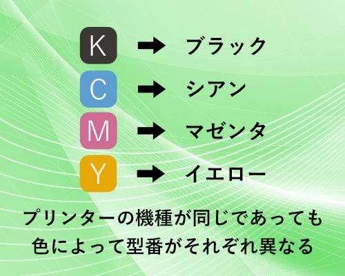 プリンターの機種が同じでも色によって型番がそれぞれ異なる